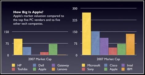 Applemkcap