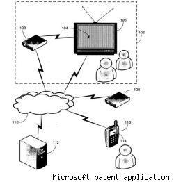 Microsoft targeted advertising