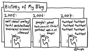 Twitter-Gapingvoid