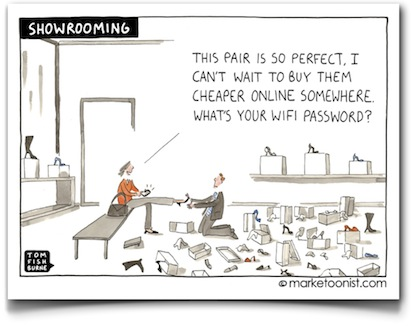 Showrooming (by Tom Fishburne)