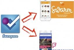 Foursquare evolution