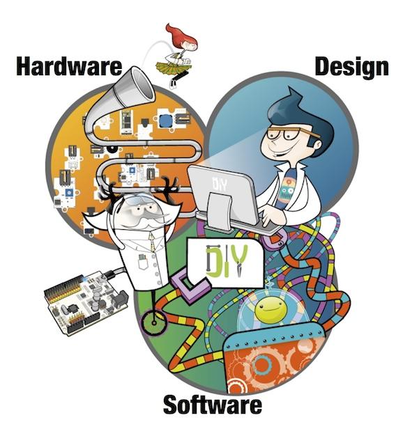 bq educational robotics