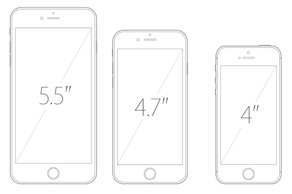 iPhone screen size chart