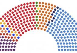 Congreso España Diciembre 2015