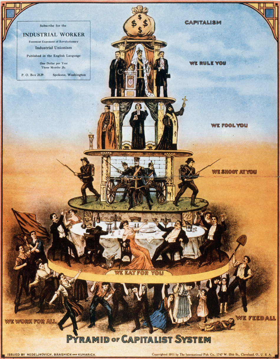 Pyramid of Capitalist System (SOURCE: Wikipedia)
