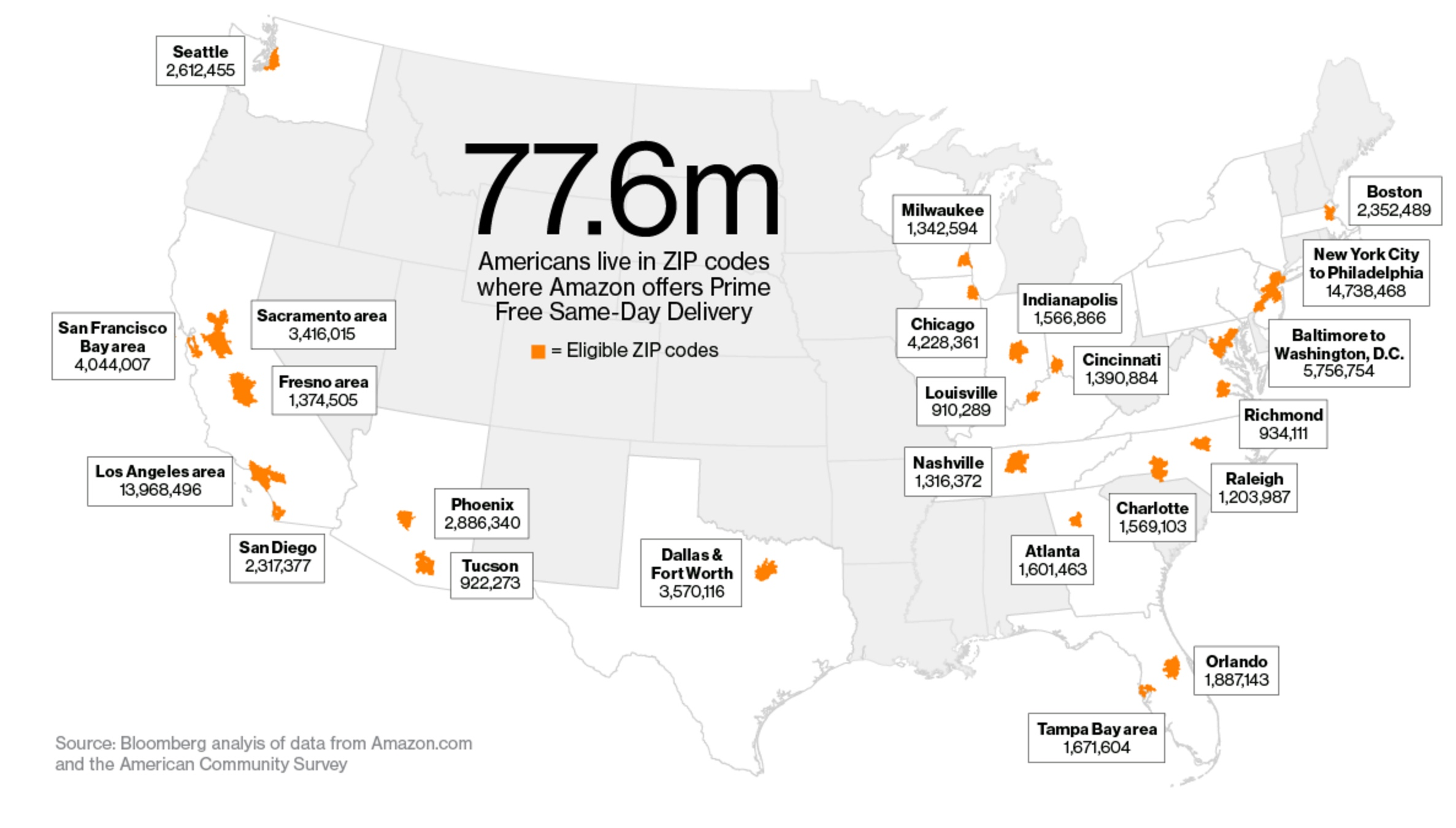 Amazon same-day delivery areas (SOURCE: Bloomberg)