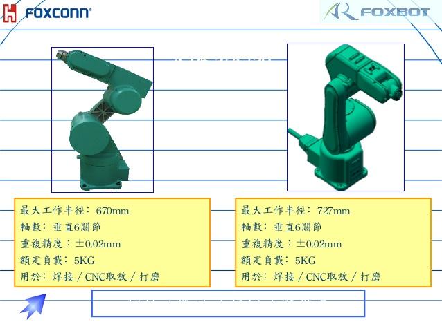 Foxbot (IMAGE: Foxconn)