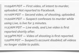 FB timeline