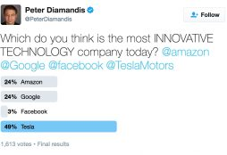 Peter Diamandis Twitter survey on innovation