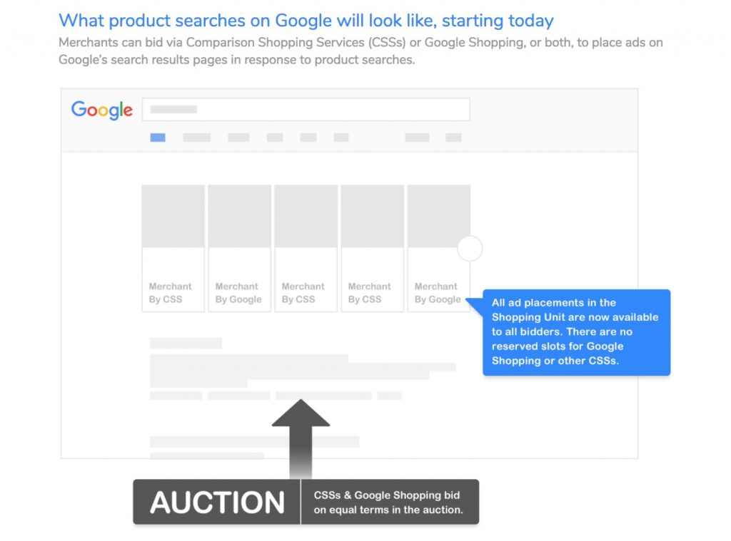 Google Shopping (new)