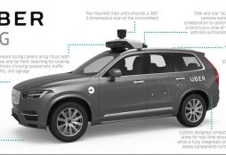 Volvo XC90 (IMAGE: Uber)
