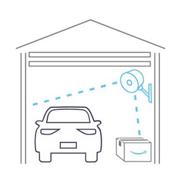 Amazon Key for Garage