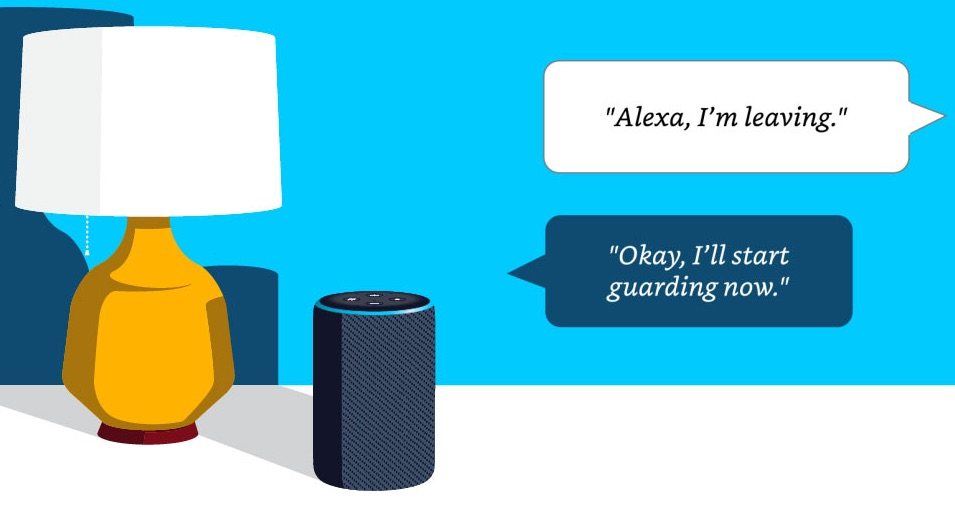 IMAGE: Amazon Alexa Guard
