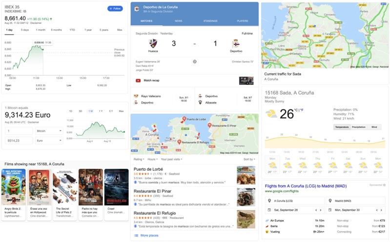 IMAGE: Google click-zero searches