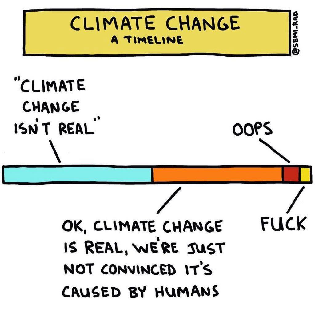 IMAGE: Climate change - a timeline