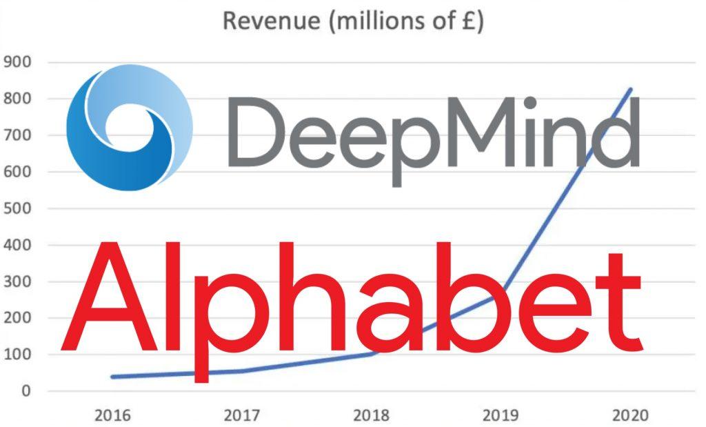 IMAGE: Deep Mind and Alphabet logos